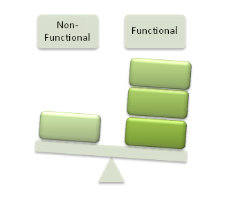 Operational-Features-balance